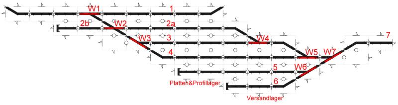 Rangierarena-Cecilienhof-Industrie-2L-Symbol-WÜST-V4